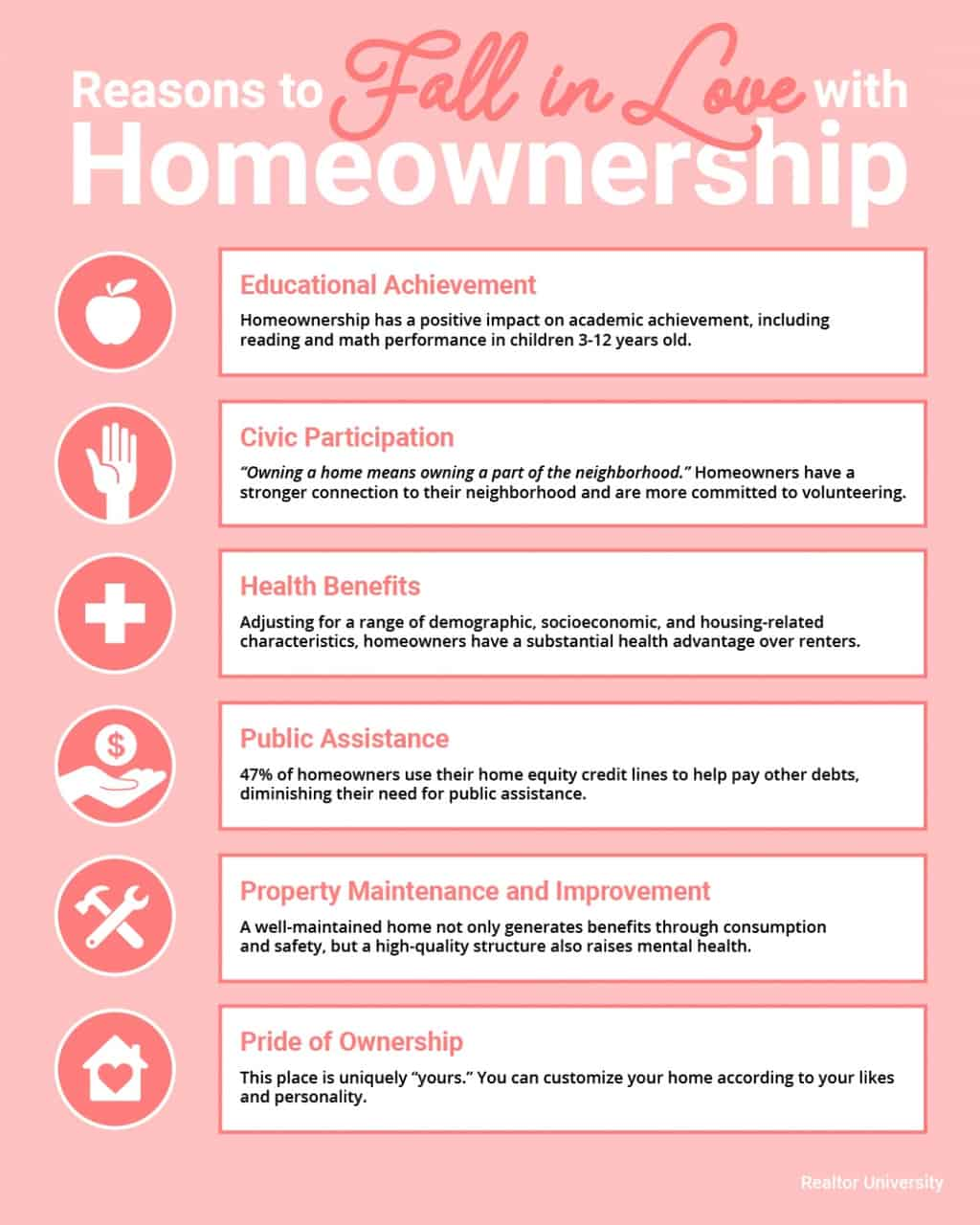 Reasons to Fall in Love with Homeownership